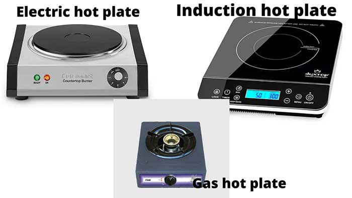 Type of plates
